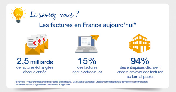 Infographie_e-facture-LSV-blog