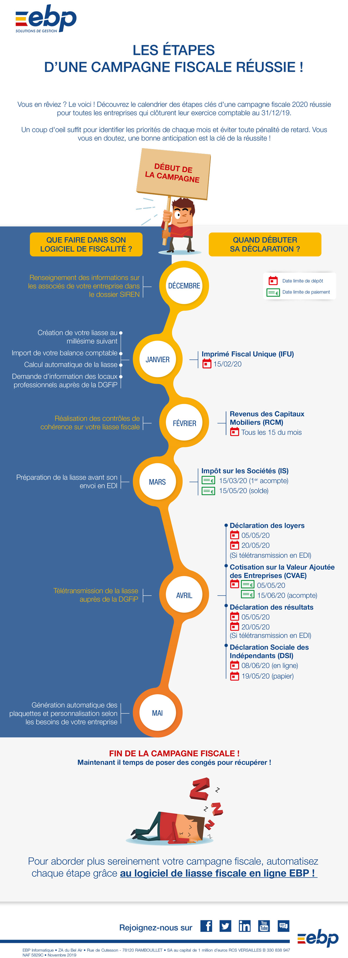 infographie ebp fiscalite comprendre sa liasse fiscale étapes