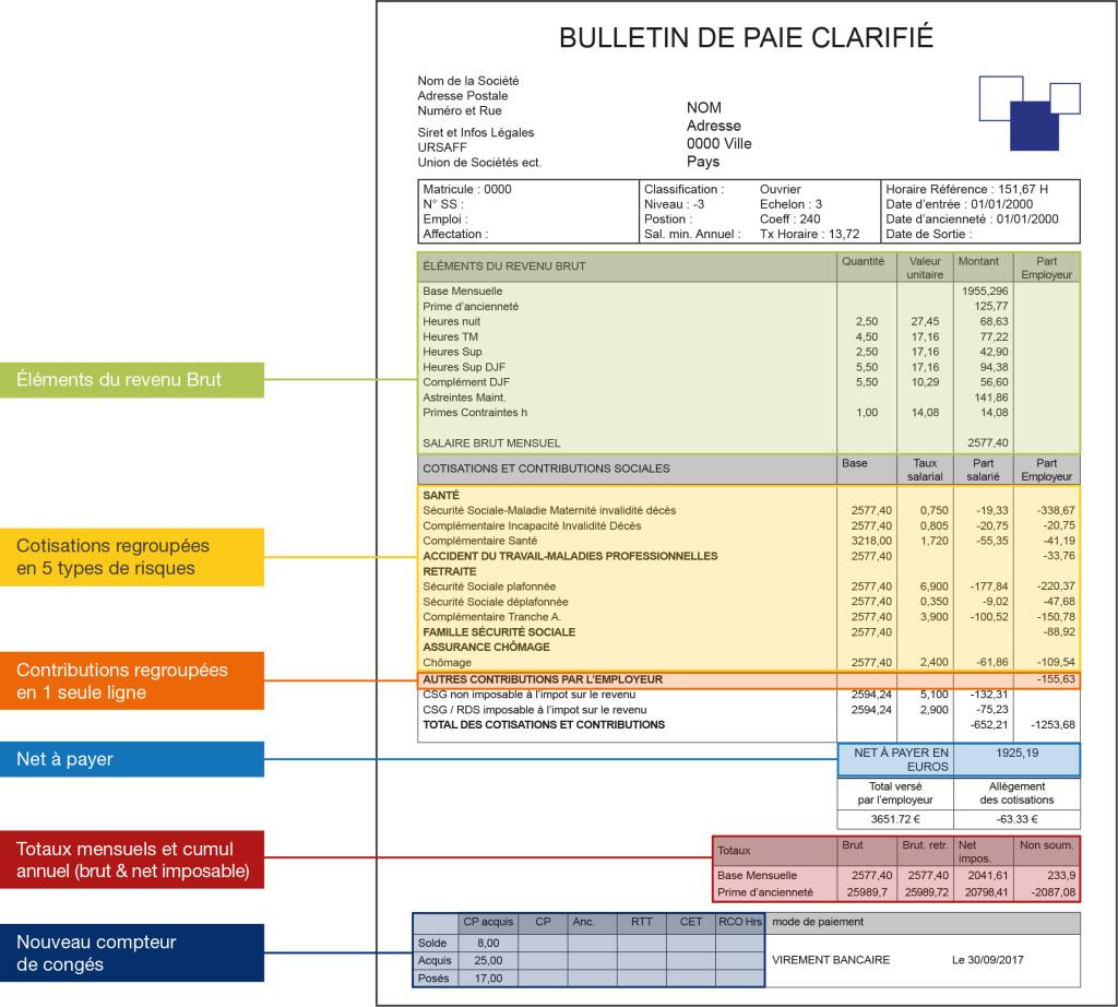 exemple-de-bulletin-de-salaire-simplifie