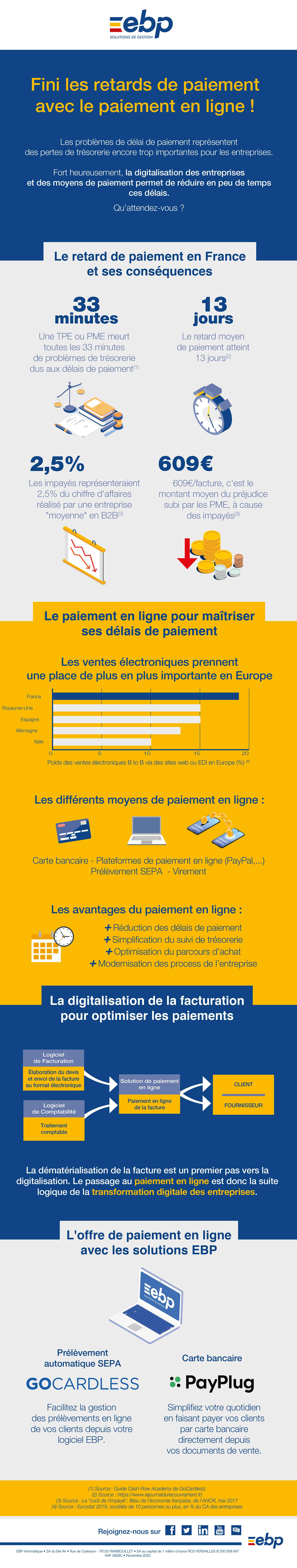 infographie EBP paiement en ligne